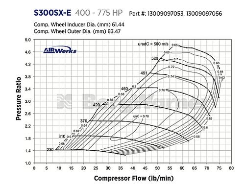 BORGWARNER AIRWERKS S362SX-E TURBO - 61MM 83/80 - 13009097053