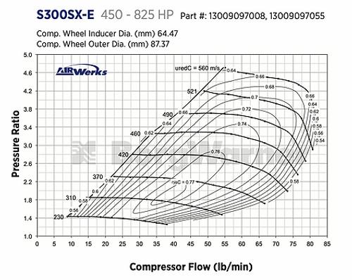 BORGWARNER AIRWERKS S364SX-E TURBO - 64MM 87/76 -13009097008