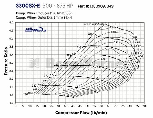 BORGWARNER AIRWERKS S366SX-E TURBO - 66MM 91/80 - 13009097049