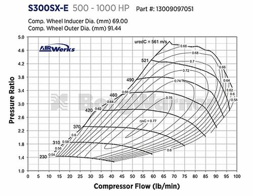 BORGWARNER AIRWERKS S369SX-E TURBO - 69MM 91/80 - 13009097051