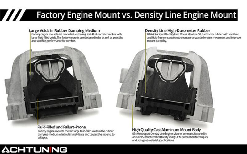 034Motorsport Density Line Performance Engine/Trans Mounts