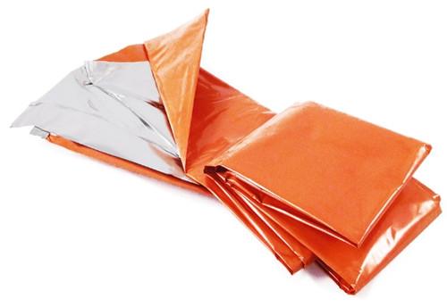 Emergency Blanket Mylar Material