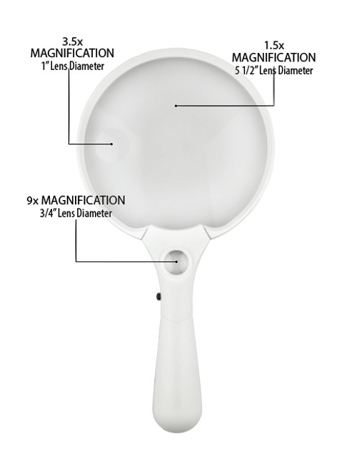 "Lighted Magnifier 5.5"" With (1.5X, 3.5X, 9X)"