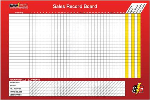 4' x 6' Dry Erase Record Sales Board