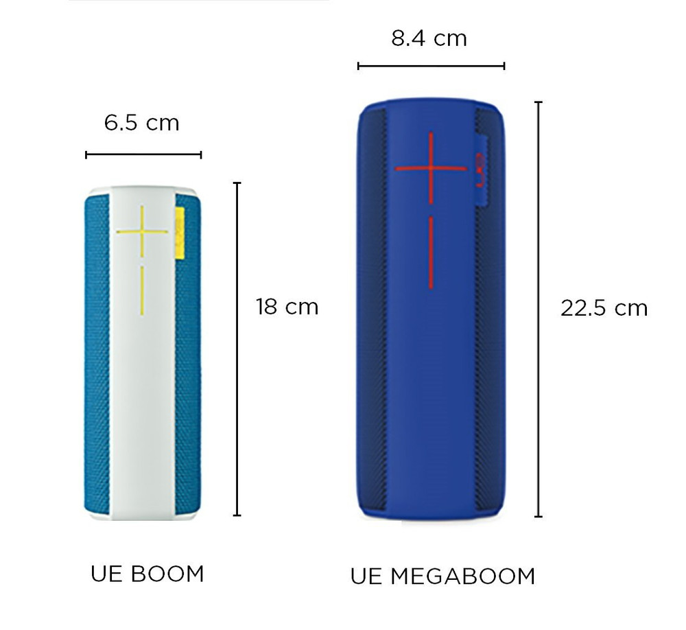 UE Megaboom Wireless Bluetooth Speaker (Wavy Blue)