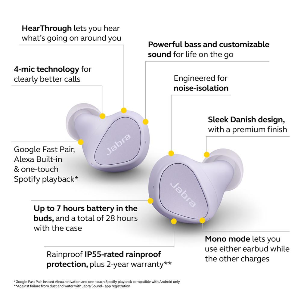 Jabra Elite 3 True Wireless Earbuds With Charging Case (Dark Grey)