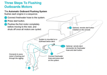 Reverso Automatic Outboard Flushing System - Three Engine Setup - 12V