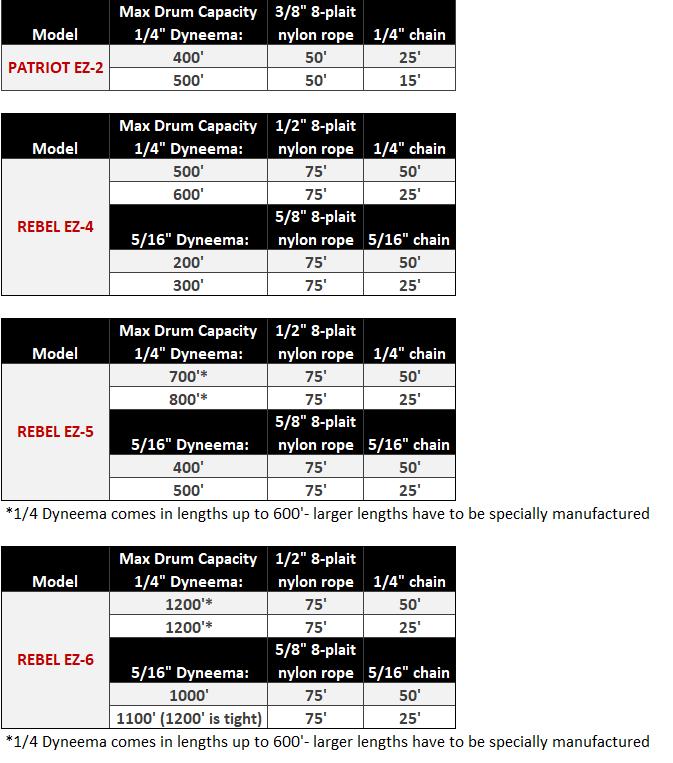 max-load-capacity-charts2.png