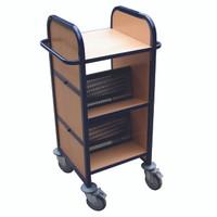Double sided desk-side trolley