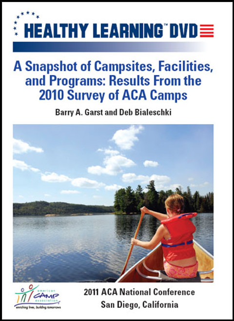A Snapshot of Campsites, Facilities, and Programs: Results From the 2010 Survey of ACA Camps