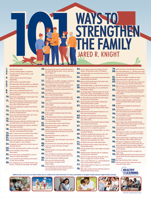 101 Ways to Strengthen the Family