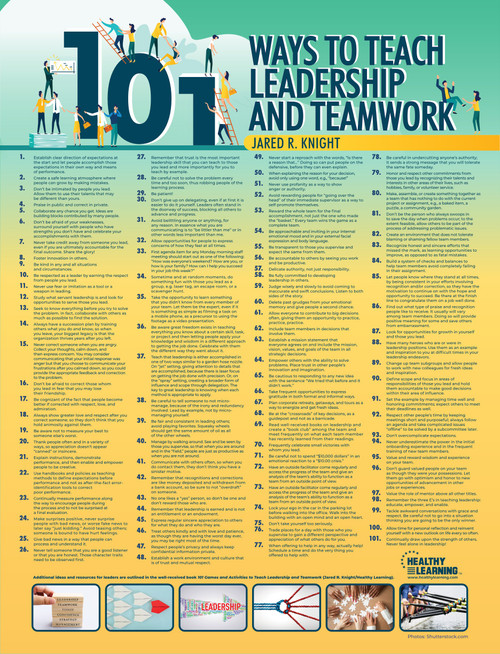101 Ways to Teach Leadership and Teamwork