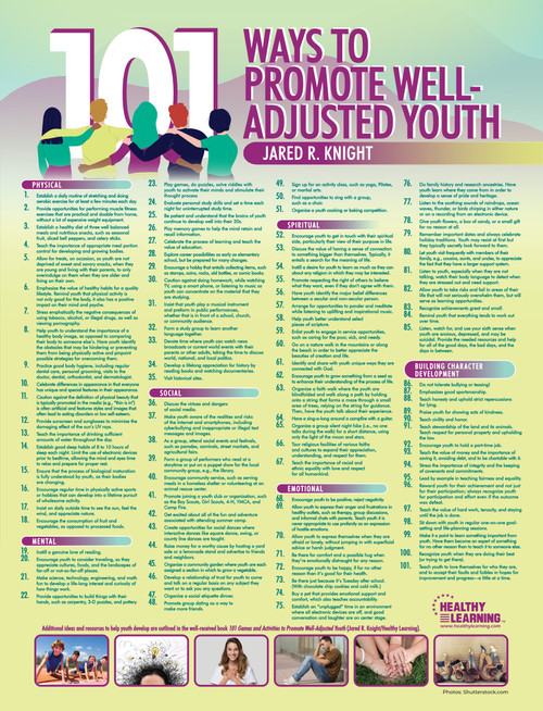 101 Ways to Promote Well-Adjusted Youth