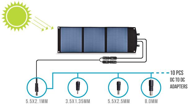 antigravity-xs60-solar-panel-high-compatibility.jpg