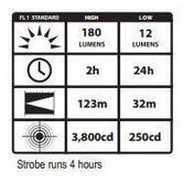 Streamlight ProTac 1L LED Flashlight 88030 080926880306