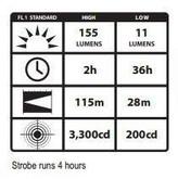 Streamlight ProTac 2AA LED Flashlight 88033 080926880337