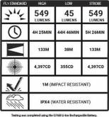 5.11 Tactical Response CR1 Flashlight 53400 53400 888579190168