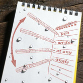 Rite in the Rain All Weather Pen Refill REFILL-RI angles