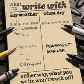 Rite in the Rain Field Book  Kit - Tan 980T-KIT writing example