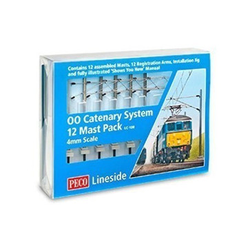 Peco LC-100 CANTENARY SYSTEM STARTUP