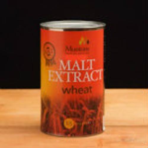 Wheat LME