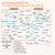 Map of Diss & Harleston