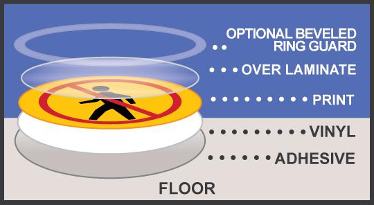 Vinyl floor sign