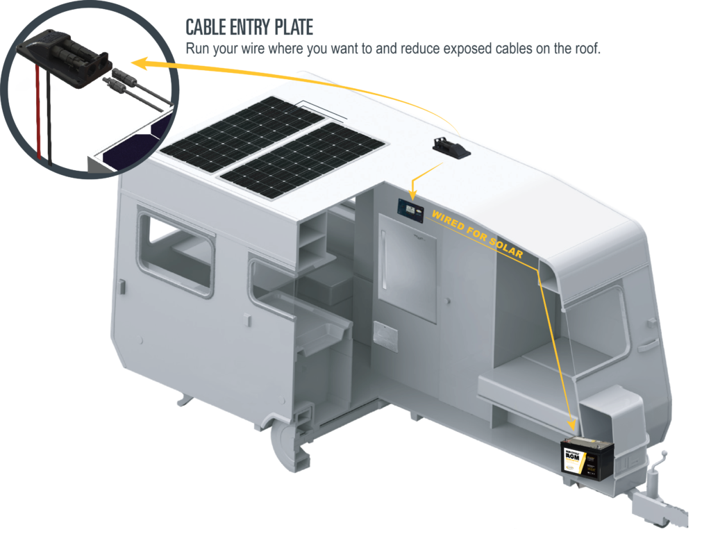 wired-for-solar-rv-cutout-1024x779.png