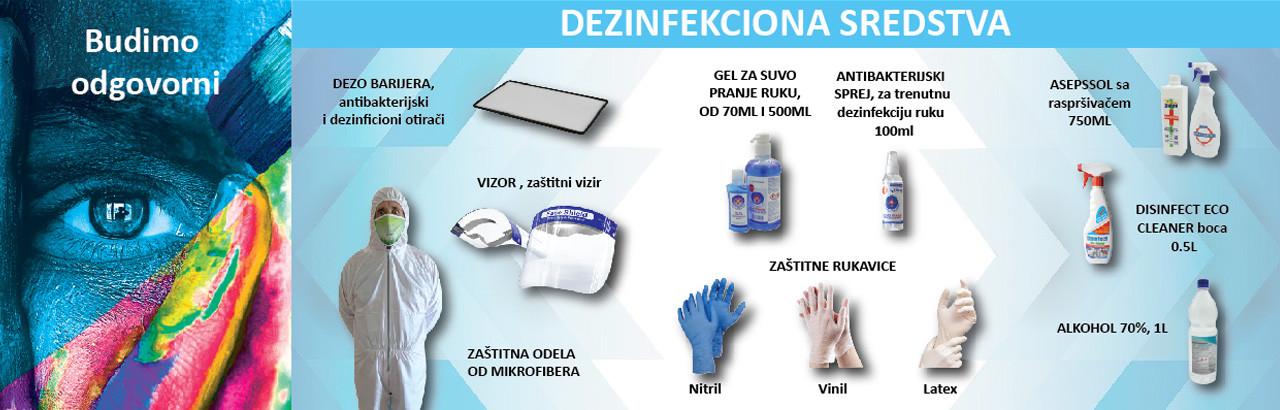 Zaštitna oprema, maske, viziri