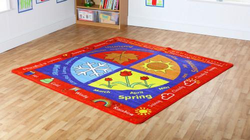 Weather Carpet