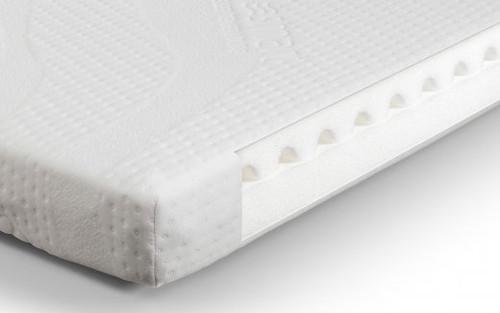 Clima Smart Cot Bed Mattress