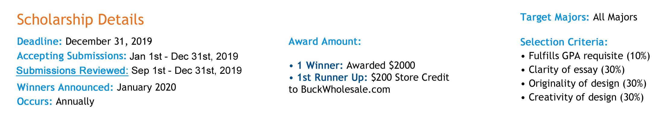 scholarship-details-buckwholesale-f.jpg