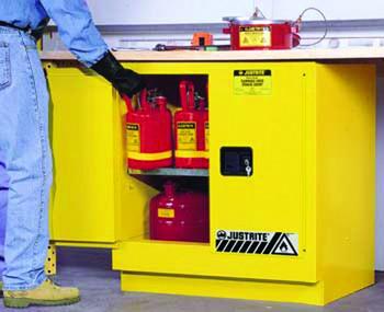 Justrite Yellow Undercounter Cabinets (22 Gallon): 892
