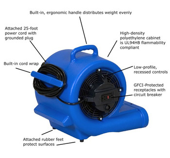 RAPTOR® High-Velocity Centrifugal Air Movers (Deluxe Blue): RAM1000DBL
