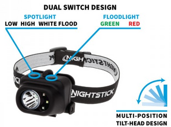 White Red Green LED Headlamp