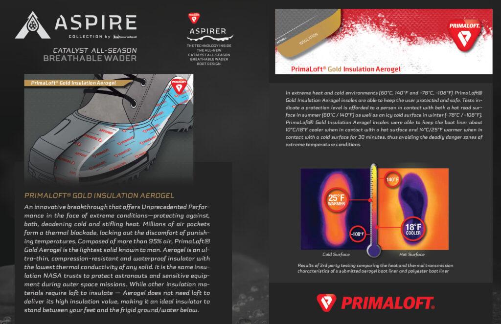 bandedaspirecollection-primaloft-aerogel-boot-graphic-1024x663.jpg