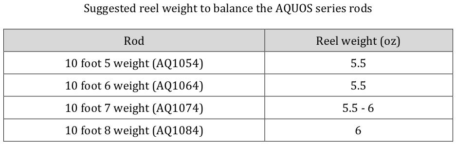 aquos-balance-chart-final.png