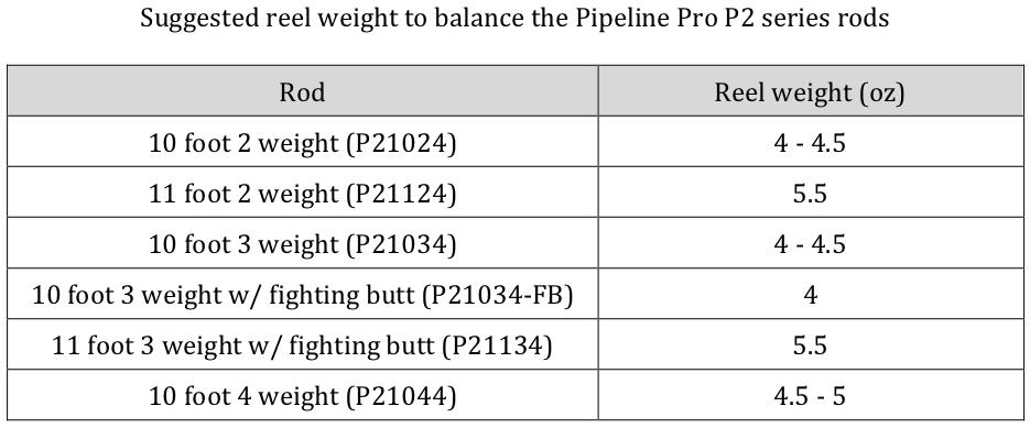 pipeline-balance-chart-final.png