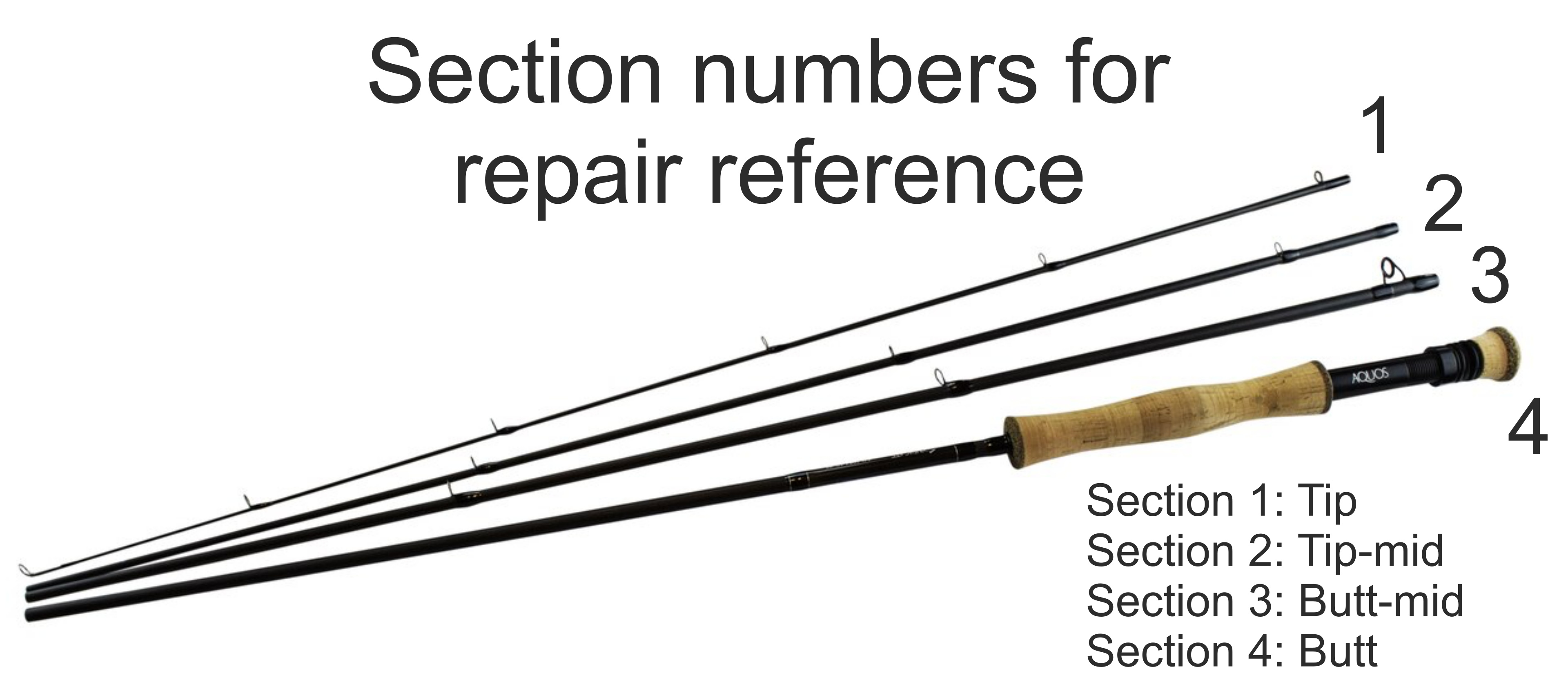 rod-section-reference.jpg