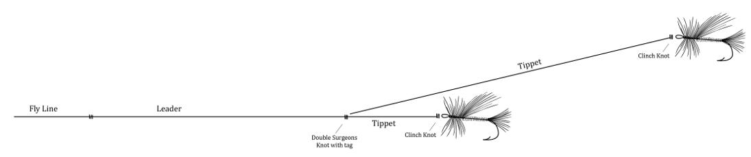 sff-dryflyfishing-3a.png