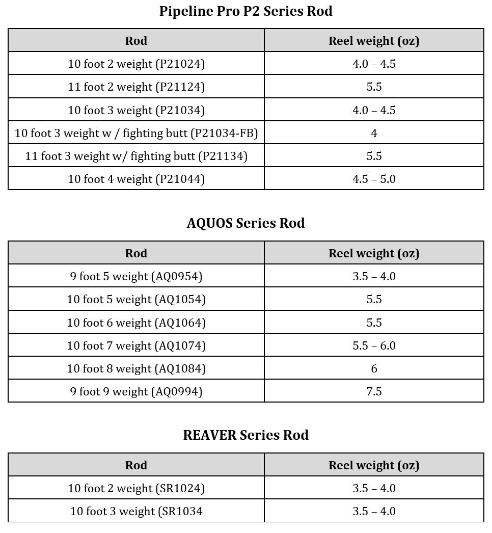 sff-rodbalancing.png