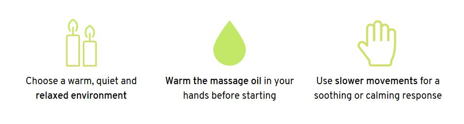 Massage Info..