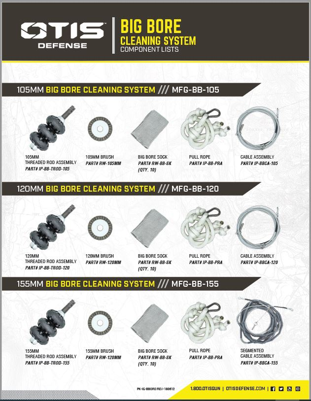120mm Big Bore Cleaning Kit