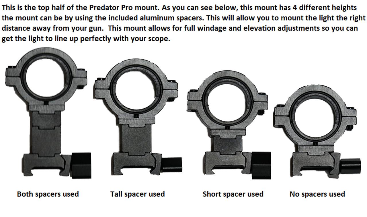 Predator X hunters  package