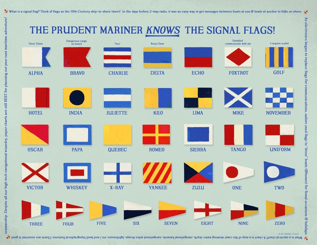 Nautical Signal Flag Ornaments - Individual - A-Z