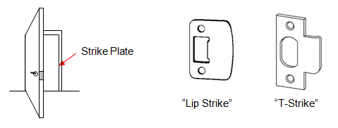 Strike Plate Designs Lip Strike and T Strike