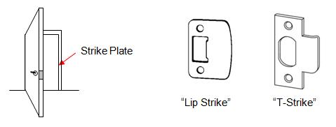 Strike Plate Designs Lip Strike and T Strike