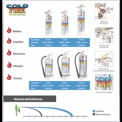 Extintor Portátil COLD FIRE de Acero Inoxidable 2 Litros