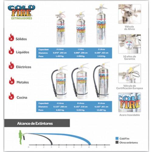 Extintor Portátil COLD FIRE de Acero Inoxidable 6 Litros