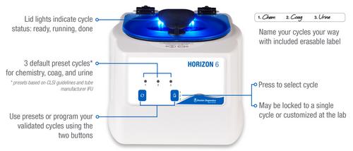Drucker Horizon 6 Centrifuge